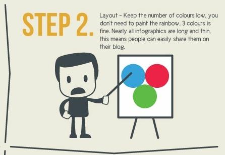 עיצוב אינפוגרפיקה - בחירת הצבעים