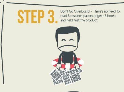 תהליך בניית אינפוגרפיקה - אל תשקע במחקר