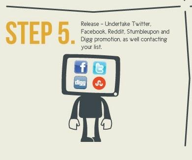 שיווק אינפוגרפיקה - שיווק ברשתות חברתיות