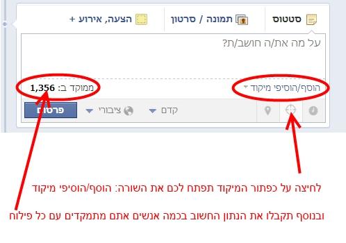 אפשרויות פילוח קהל יעד בפייסבוק