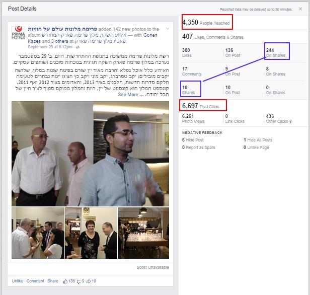 שיווק אירוע עסקי בפייסבוק