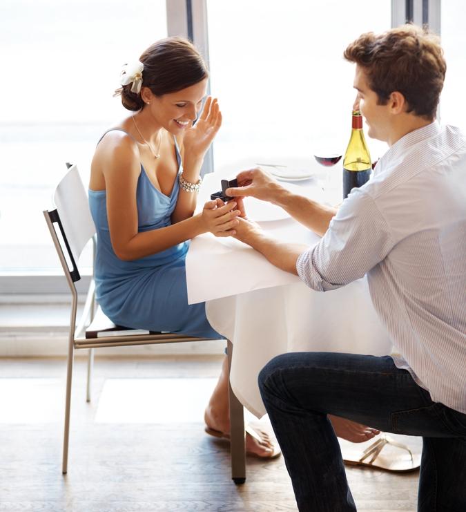 סביר להניח שבכל שבוע מתקיימים אירועים מרגשים בעסק שלכם, מנפו אירועים אלו לקידום המסעדה/בית הקפה שלכם