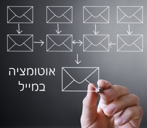 להתניע תהליך שיווקי אוטומטי במייל