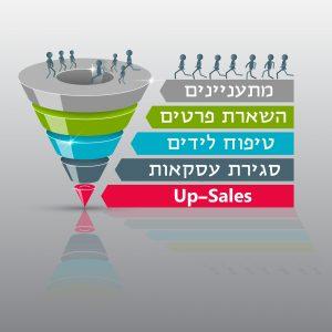הגדלת המכירות והלידים מהסרטון השיווקי שלך