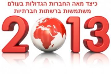 סיכום שנת 2012 – הרשתות החברתיות תופסות נפח הולך וגדל בקרב מאה החברות הגדולות בעולם