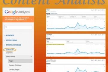 שיווק באינטרנט – כיצד להשתמש בגוגל אנליטיקס ליצירת תוכן טוב יותר לאתר שלכם